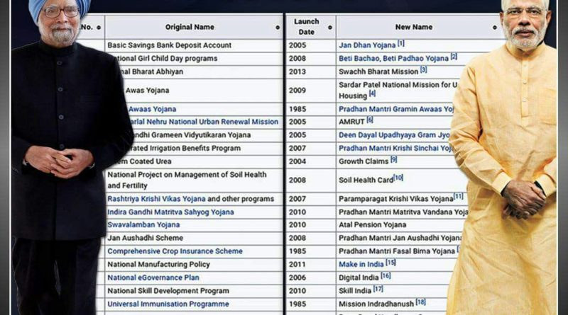 Schemes of UPA allegedly renamed by NDA